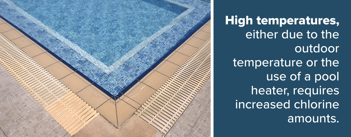 high-temperatures-requires-increased-chlorine-amounts